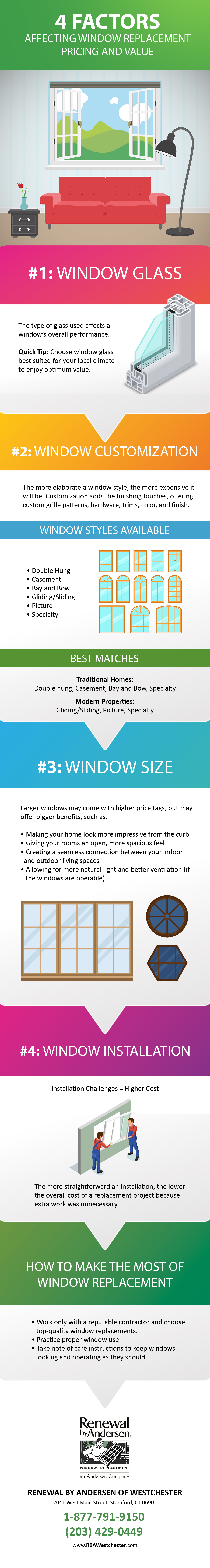 4 Factors Affecting Window Replacement Pricing
